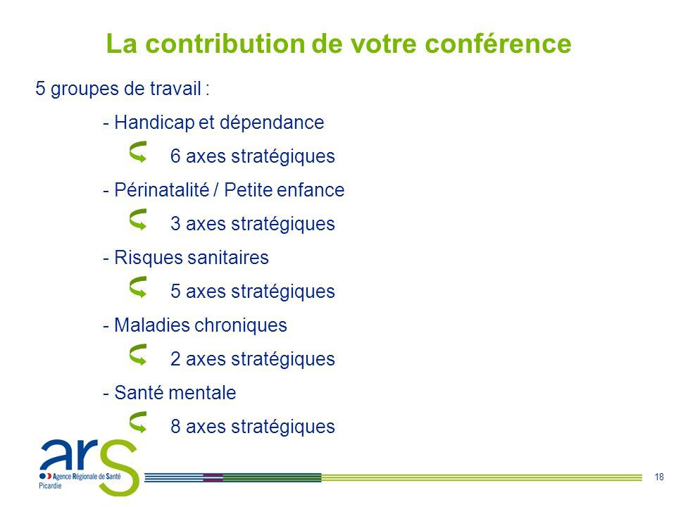 18 La contribution de votre conférence 5 groupes de travail : - Handicap et dépendance 6 axes stratégiques - Périnatalité / Petite enfance 3 axes stra