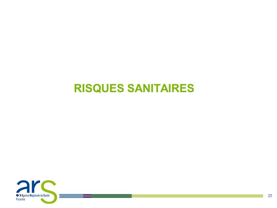 25 RISQUES SANITAIRES