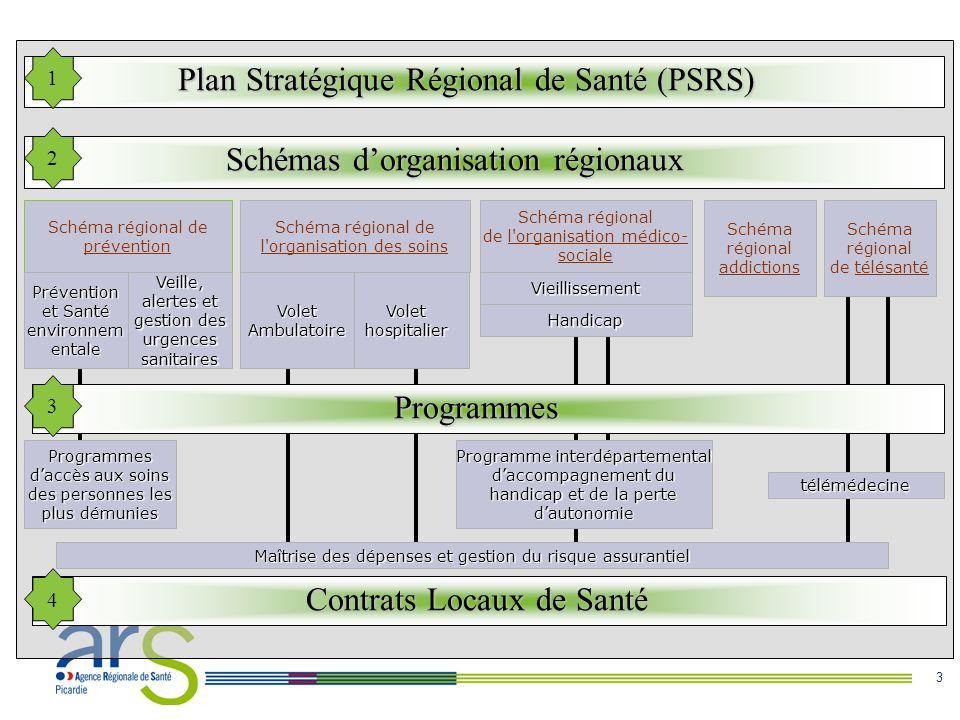 3 Schéma régional de prévention Schéma régional de l'organisation des soins Schéma régional de l'organisation médico- sociale Schéma régional de télés