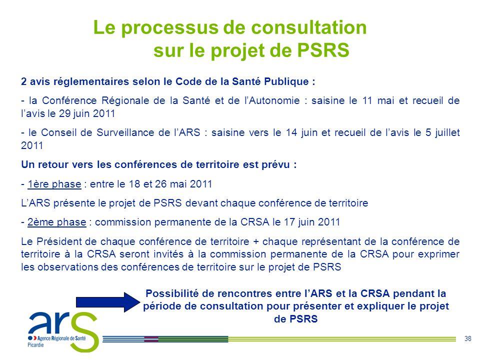 38 Le processus de consultation sur le projet de PSRS 2 avis réglementaires selon le Code de la Santé Publique : - la Conférence Régionale de la Santé