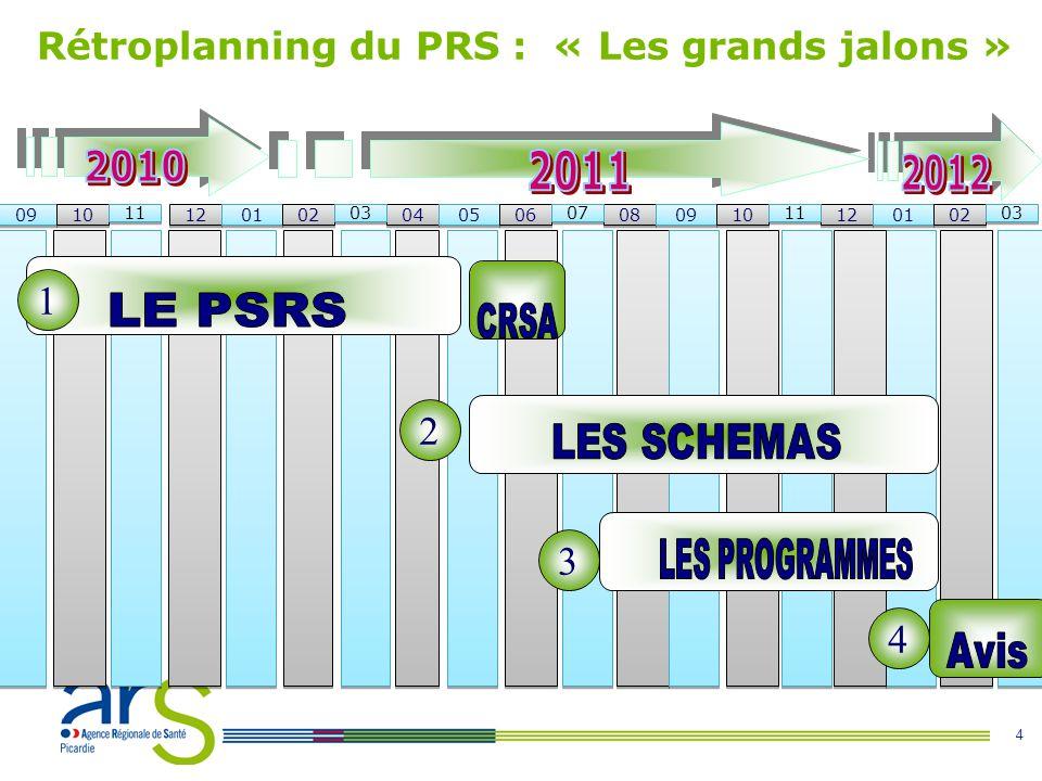 4 Rétroplanning du PRS : « Les grands jalons » 09 10 12 11 01 02 04 03 05 06 08 07 09 10 12 11 1 2 3 4 01 02 03
