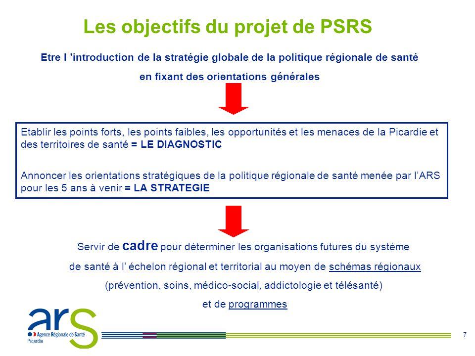 7 Les objectifs du projet de PSRS Etablir les points forts, les points faibles, les opportunités et les menaces de la Picardie et des territoires de s