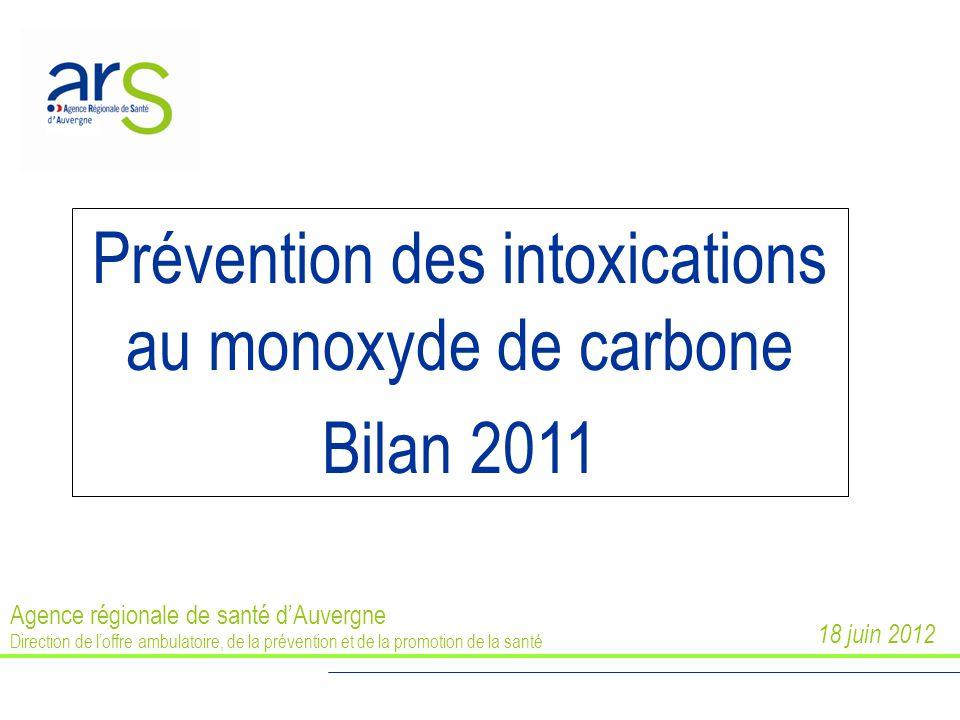 Agence régionale de santé d'Auvergne Direction de l'offre ambulatoire, de la prévention et de la promotion de la santé Prévention des intoxications au monoxyde de carbone Bilan 2011 18 juin 2012