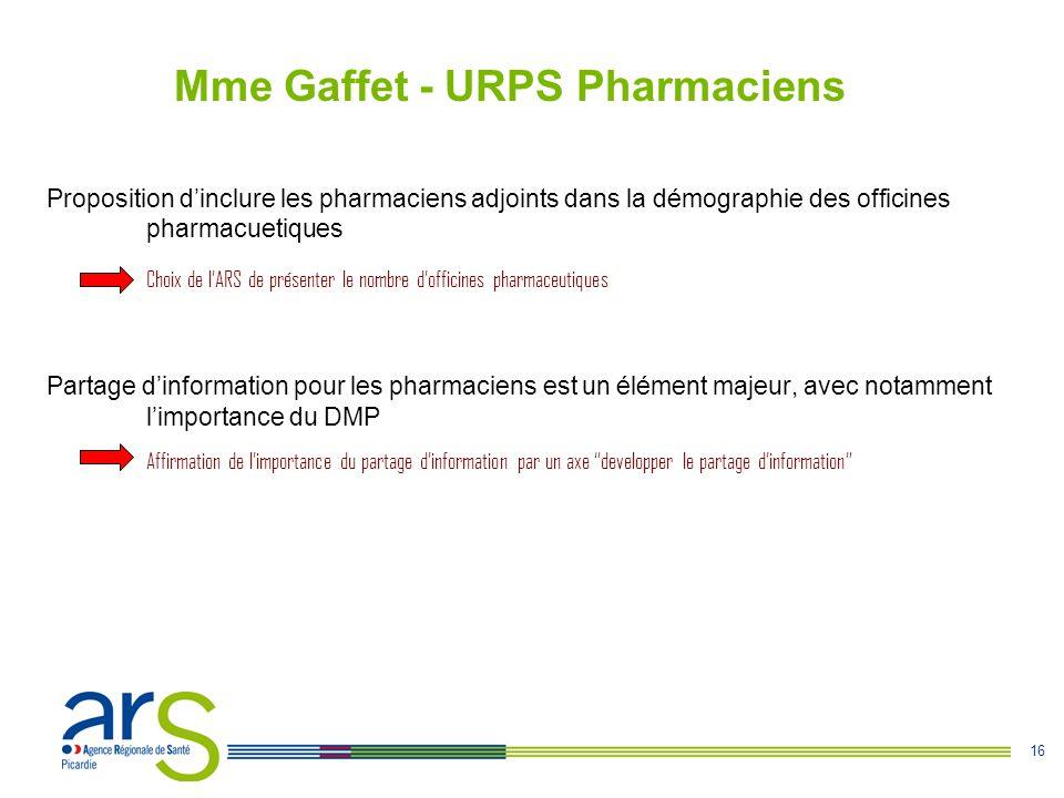 16 Mme Gaffet - URPS Pharmaciens Proposition d'inclure les pharmaciens adjoints dans la démographie des officines pharmacuetiques Choix de l'ARS de présenter le nombre d'officines pharmaceutiques Partage d'information pour les pharmaciens est un élément majeur, avec notamment l'importance du DMP Affirmation de l'importance du partage d'information par un axe developper le partage d'information