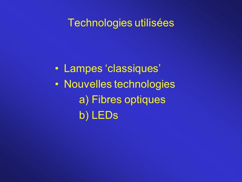 Technologies utilisées Lampes 'classiques' Nouvelles technologies a) Fibres optiques b) LEDs