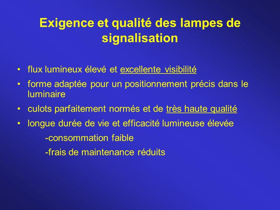 Exigence et qualité des lampes de signalisation flux lumineux élevé et excellente visibilité forme adaptée pour un positionnement précis dans le lumin