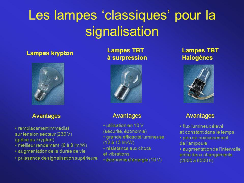 Les lampes 'classiques' pour la signalisation Lampes krypton Lampes TBT à surpression Lampes TBT Halogènes Avantages remplacement immédiat sur tension
