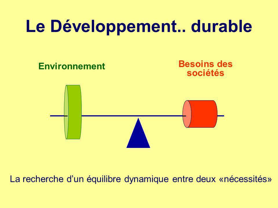Le Développement.. durable La recherche d'un équilibre dynamique entre deux «nécessités» Rapport Bruntland (1987) Un dévelopement durable répondrait a
