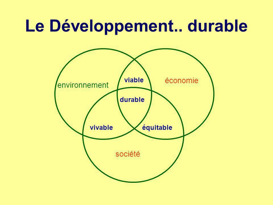 Le Développement.. durable Environnement Besoins des sociétés La recherche d'un équilibre dynamique entre deux «nécessités»