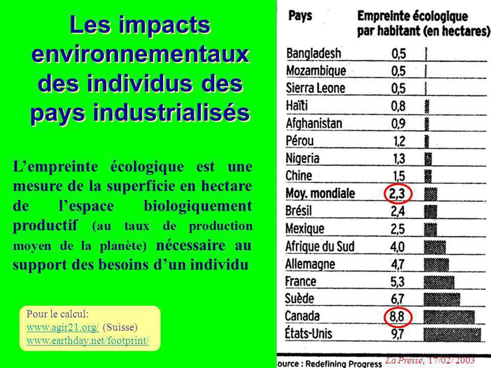 Le Développement.. durable 1. Le taux de croissance du PIB Depuis la révolution industrielle 1750-1800, la notion occidentale du développement est ass
