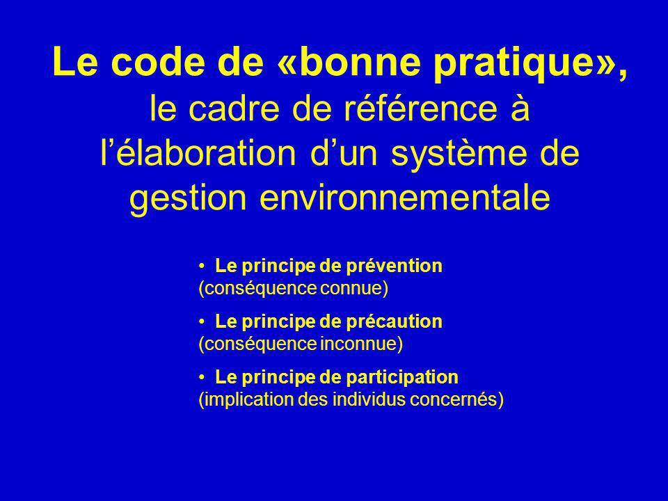 Le code de «bonne pratique», le cadre de référence à l'élaboration d'un système de gestion environnementale Le principe de prévention (conséquence connue) Le principe de précaution (conséquence inconnue) Le principe de participation (implication des individus concernés)