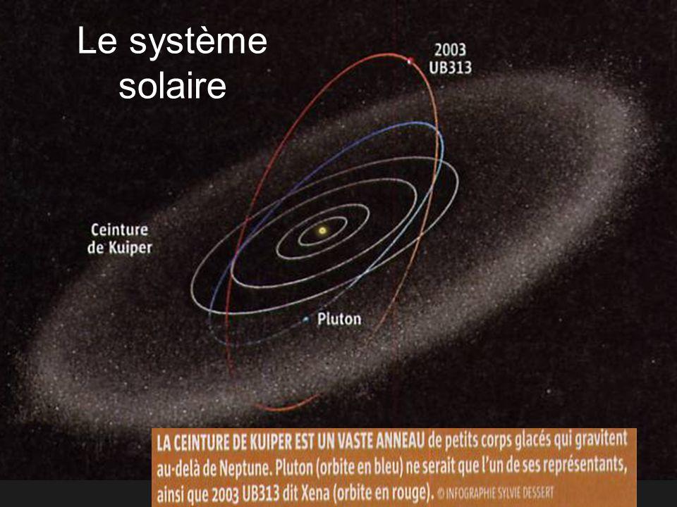 L'orbite terrestre et les variations climatiques pour l'hémisphère nord aphélie périhélie b a excentricité: e = (a²-b²) ½ /a v1v1 loi de Képler: balayage d'aires égales en des temps égaux v 1 > v 2 A: solstice d'hiver les jours les plus courts et les nuits les plus longues A B B: solstice d'été les jours les plus longs C C: équinoxe de printemps les jours égaux aux nuits D D: équinoxe d'automne les jours égaux aux nuits