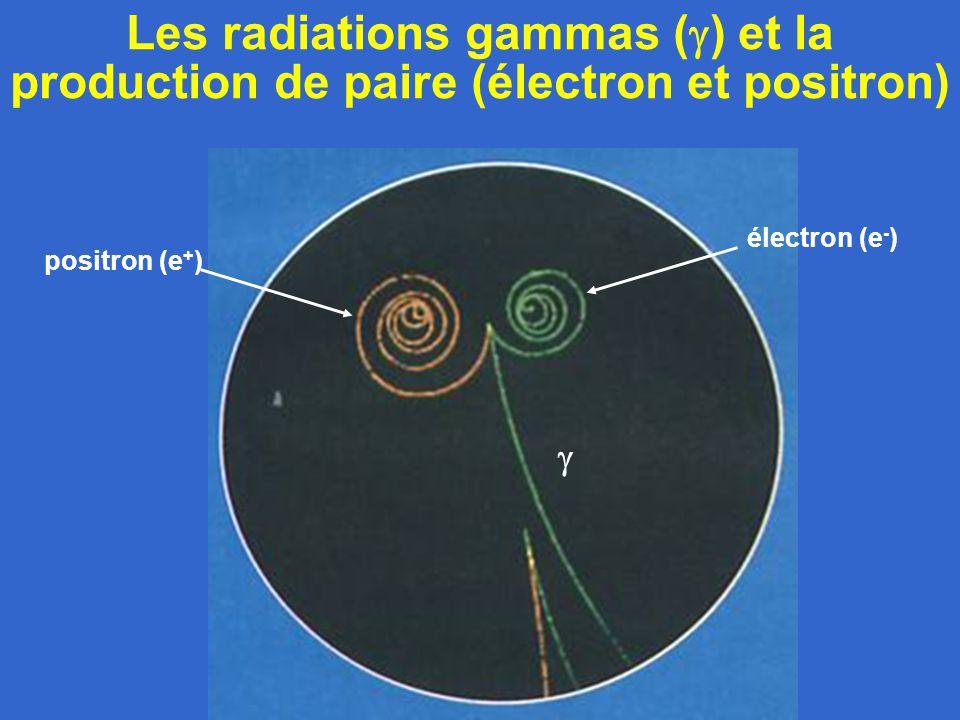 Les radiations gammas (  ) et la production de paire (électron et positron) positron (e + ) électron (e - ) 