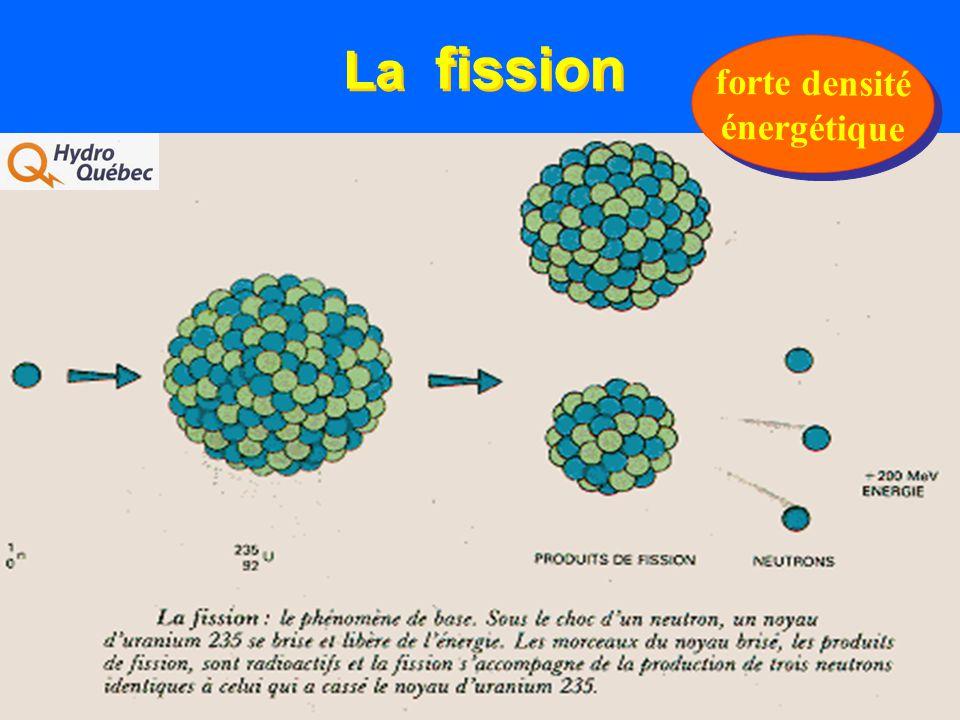 La fission forte densité énergétique forte densité énergétique