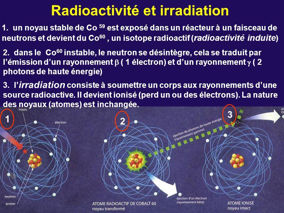 Radioactivité et irradiation 1. un noyau stable de Co 59 est exposé dans un réacteur à un faisceau de neutrons et devient du Co 60, un isotope radioac