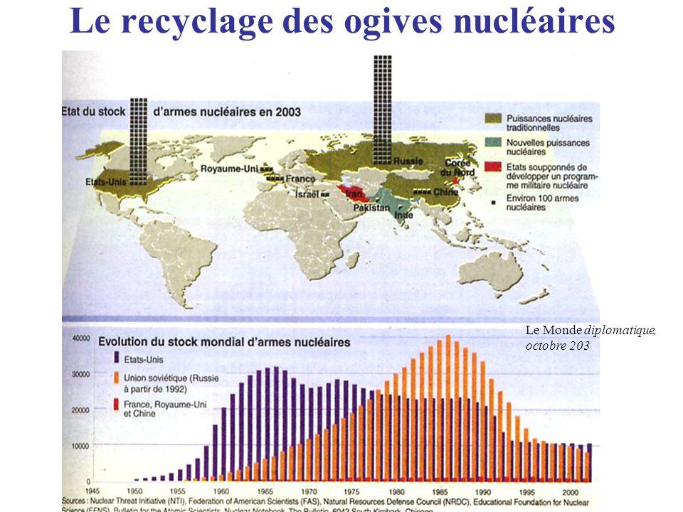 Le recyclage des ogives nucléaires Le Monde diplomatique, octobre 203