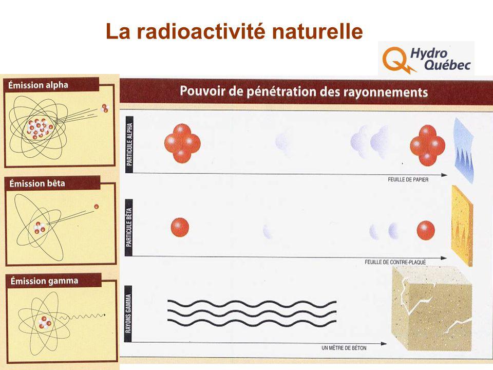 Le radon Ra 222 U 238 Ra 222  Pb 206 gaz