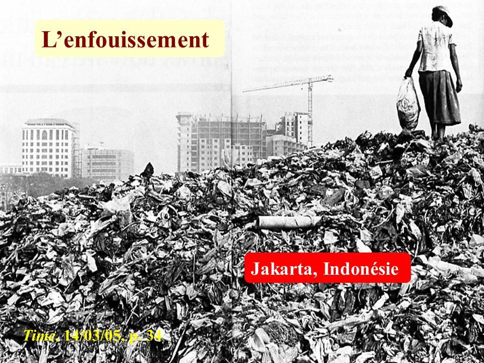 Jakarta, Indonésie Time, 14/03/05, p. 34 L'enfouissement