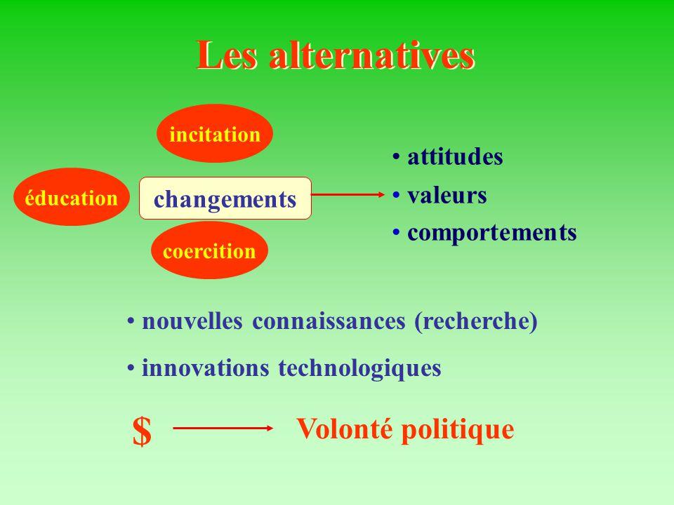 Les alternatives nouvelles connaissances (recherche) innovations technologiques attitudes valeurs comportements changements $ Volonté politique incita