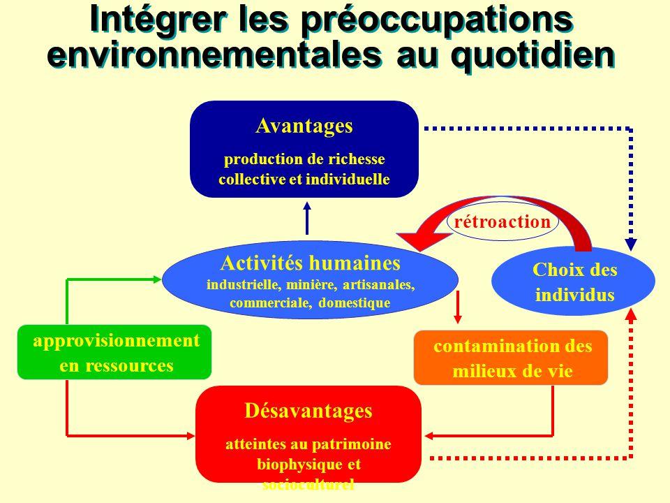 Intégrer les préoccupations environnementales au quotidien Activités humaines industrielle, minière, artisanales, commerciale, domestique contaminatio