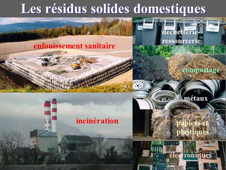 incinération enfouissement sanitaire Les résidus solides domestiques électroniques métaux compostage déchetterie- ressourcerie papiers et plastiques
