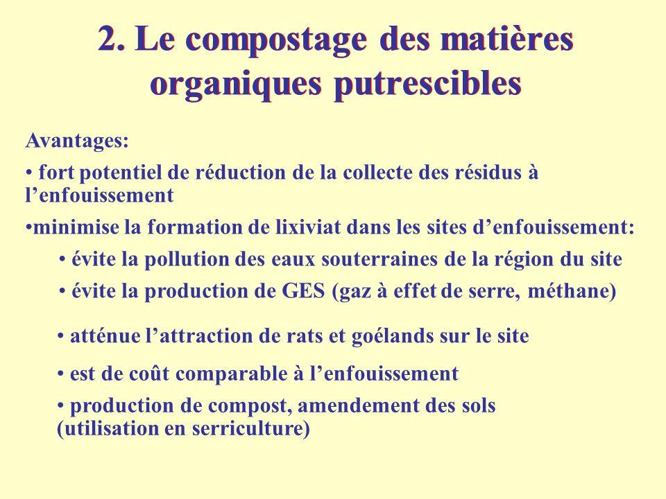2. Le compostage des matières organiques putrescibles Avantages: fort potentiel de réduction de la collecte des résidus à l'enfouissement minimise la