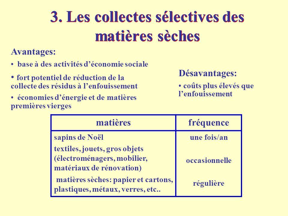 3. Les collectes sélectives des matières sèches Avantages: base à des activités d'économie sociale fort potentiel de réduction de la collecte des rési