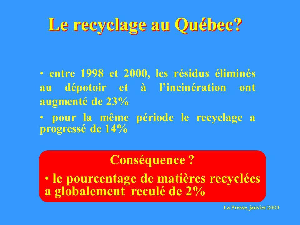 Le recyclage au Québec? La Presse, janvier 2003 entre 1998 et 2000, les résidus éliminés au dépotoir et à l'incinération ont augmenté de 23% pour la m