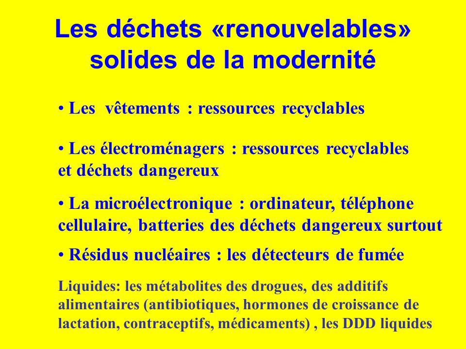 Les déchets «renouvelables» solides de la modernité Les électroménagers : ressources recyclables et déchets dangereux Les vêtements : ressources recyc