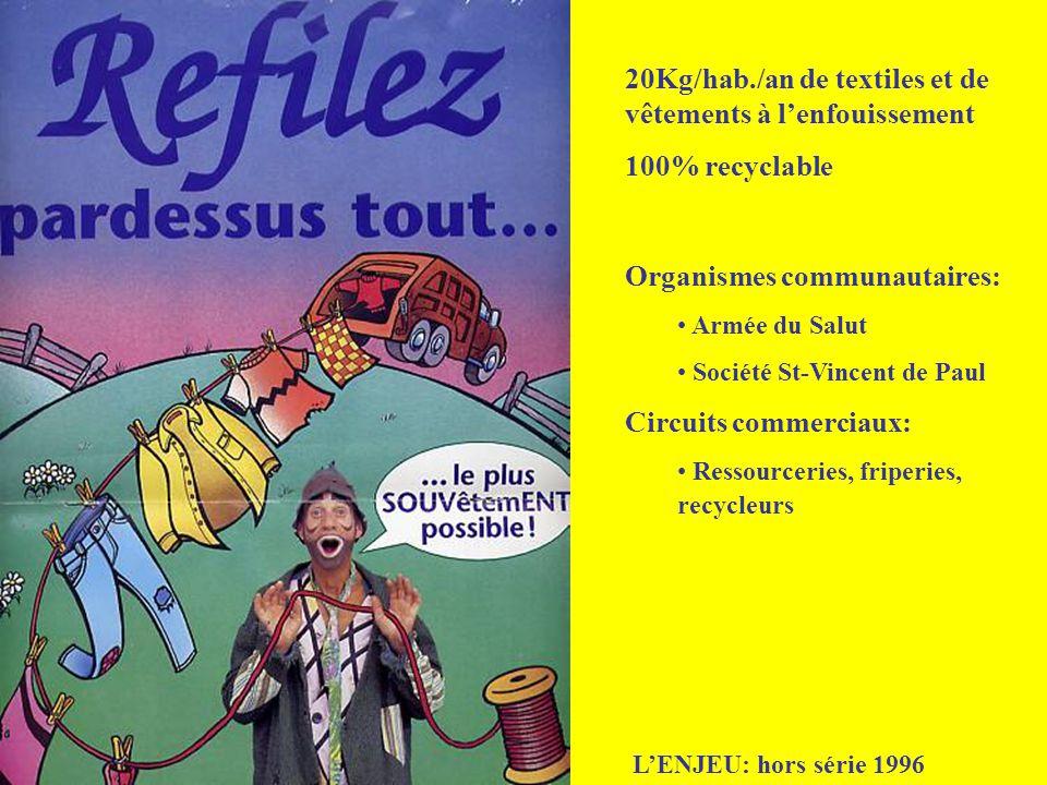 L'ENJEU: hors série 1996 20Kg/hab./an de textiles et de vêtements à l'enfouissement 100% recyclable Organismes communautaires: Armée du Salut Société