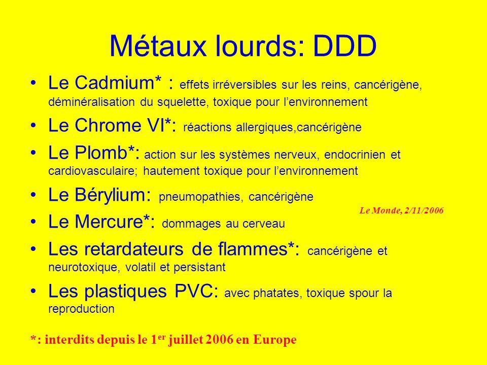 Métaux lourds: DDD Le Cadmium* : effets irréversibles sur les reins, cancérigène, déminéralisation du squelette, toxique pour l'environnement Le Chrom