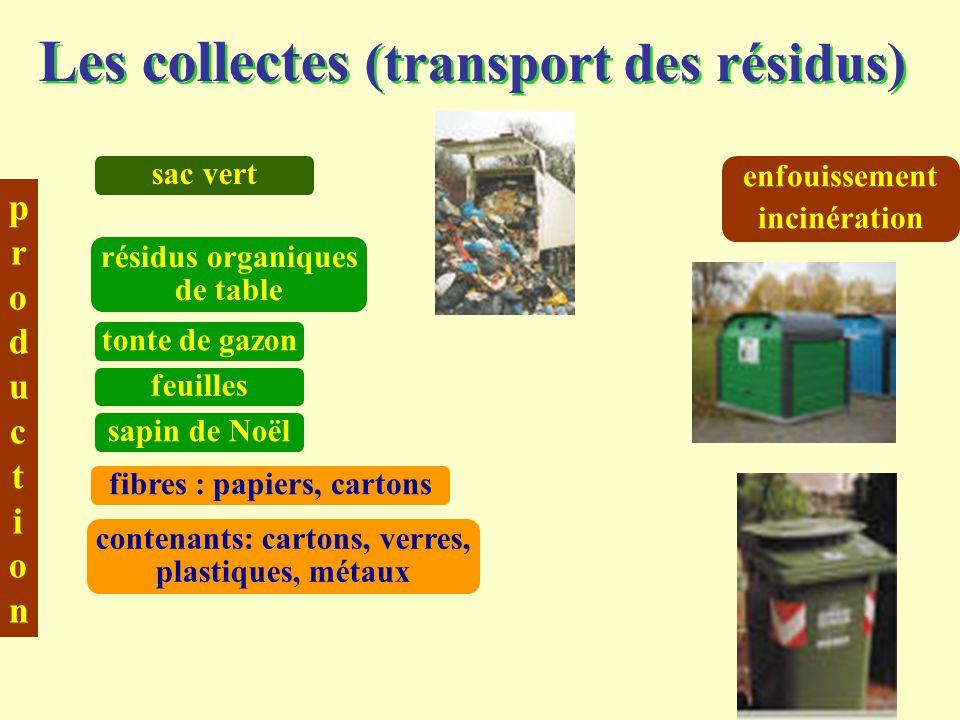 Les collectes (transport des résidus) productionproduction enfouissement incinération sac vert résidus organiques de table sapin de Noël tonte de gazo