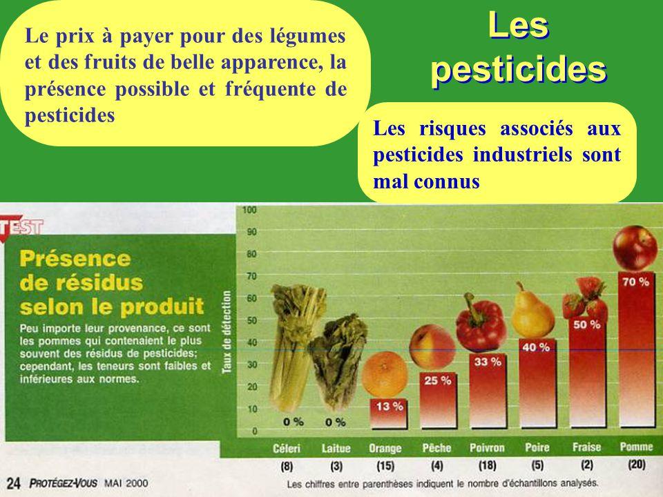 Les pesticides Les risques associés aux pesticides industriels sont mal connus Le prix à payer pour des légumes et des fruits de belle apparence, la p