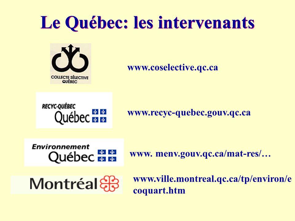 Le Québec: les intervenants www.coselective.qc.ca www.recyc-quebec.gouv.qc.ca www.ville.montreal.qc.ca/tp/environ/e coquart.htm www. menv.gouv.qc.ca/m
