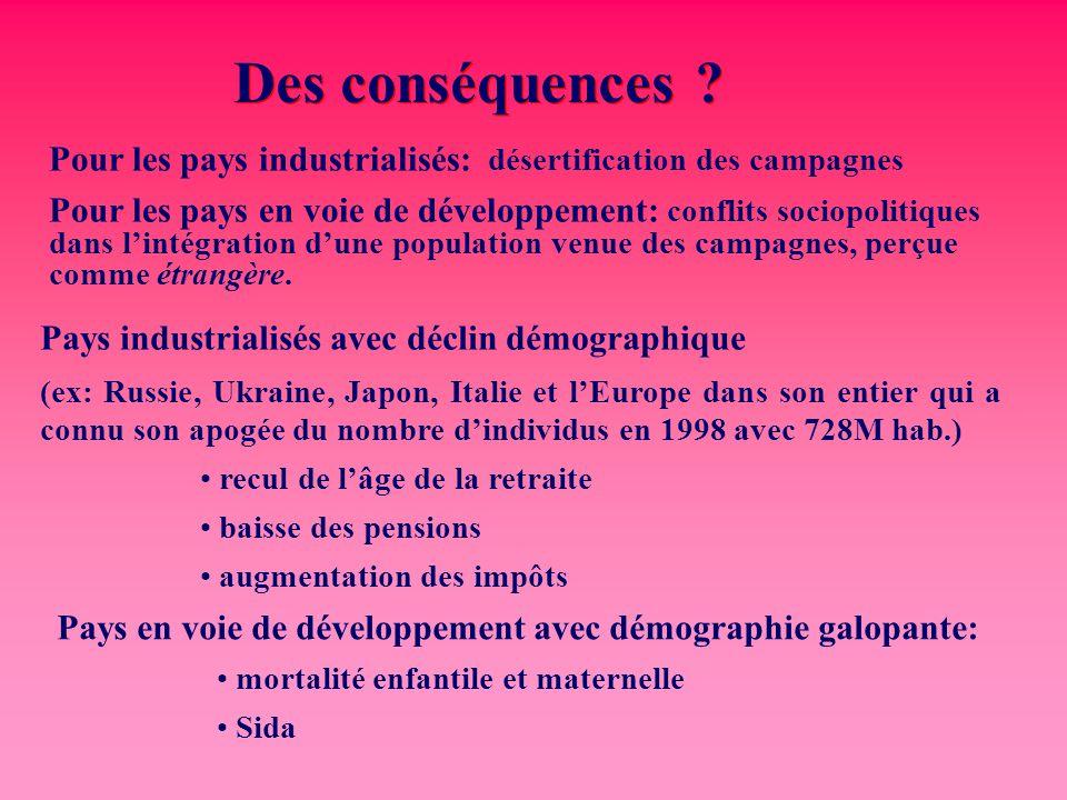 Des conséquences ? Pays industrialisés avec déclin démographique (ex: Russie, Ukraine, Japon, Italie et l'Europe dans son entier qui a connu son apogé