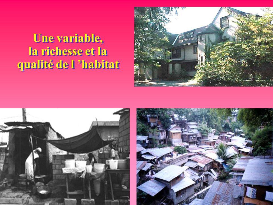 Une variable, la richesse et la qualité de l 'habitat