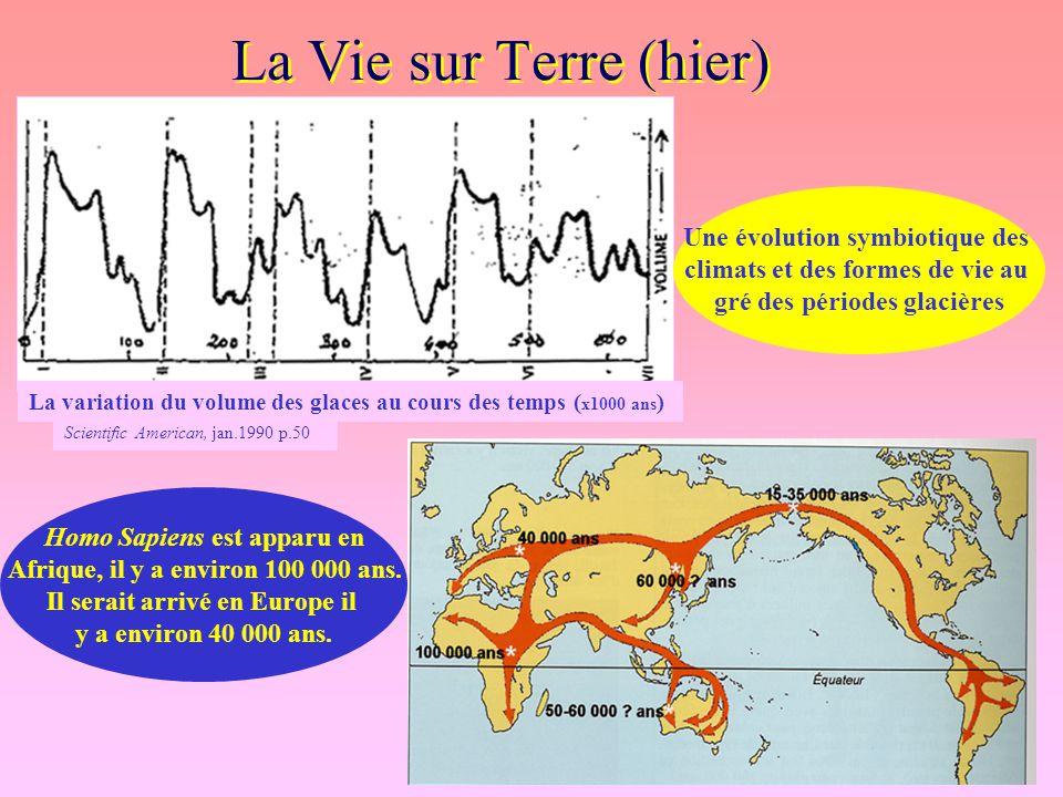 La Vie sur Terre (hier) La variation du volume des glaces au cours des temps ( x1000 ans ) Scientific American, jan.1990 p.50 Homo Sapiens est apparu