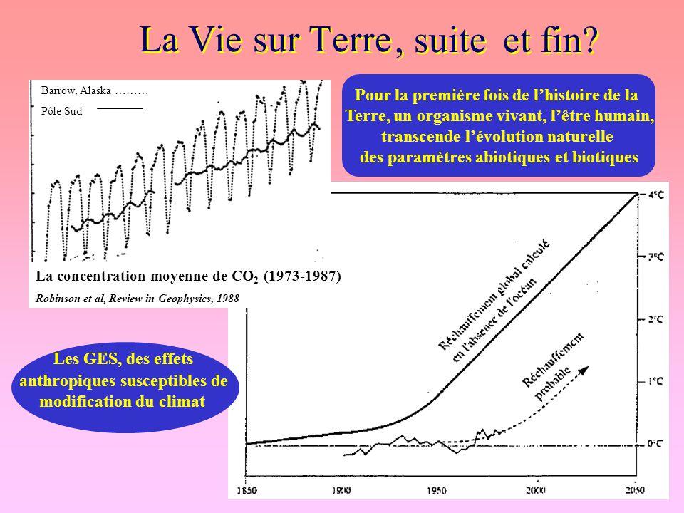 La Vie sur Terre La concentration moyenne de CO 2 (1973-1987) Robinson et al, Review in Geophysics, 1988 Barrow, Alaska ……… Pôle Sud, suite Les GES, d