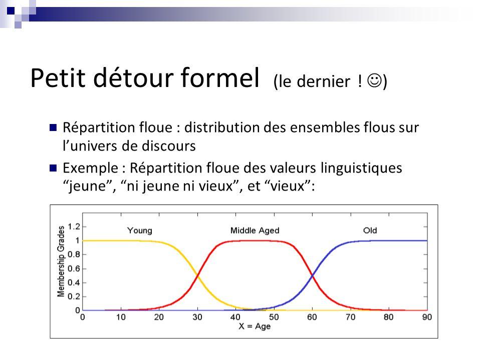 Petit détour formel (le dernier ! ) Répartition floue : distribution des ensembles flous sur l'univers de discours Exemple : Répartition floue des val