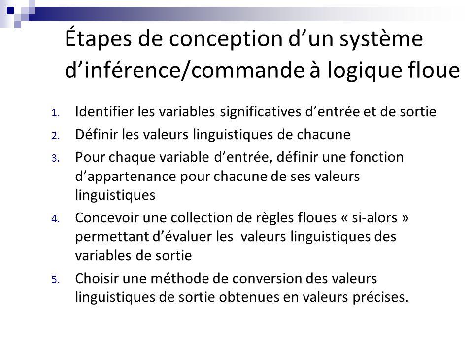 Étapes de conception d'un système d'inférence/commande à logique floue 1. Identifier les variables significatives d'entrée et de sortie 2. Définir les