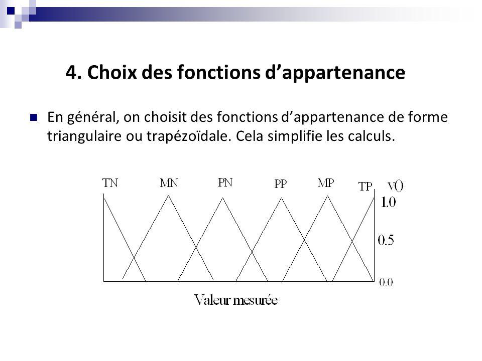4. Choix des fonctions d'appartenance En général, on choisit des fonctions d'appartenance de forme triangulaire ou trapézoïdale. Cela simplifie les ca