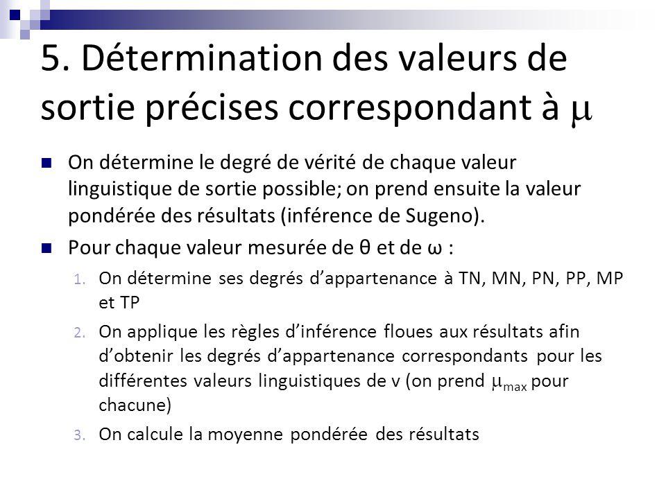 5. Détermination des valeurs de sortie précises correspondant à  On détermine le degré de vérité de chaque valeur linguistique de sortie possible; on