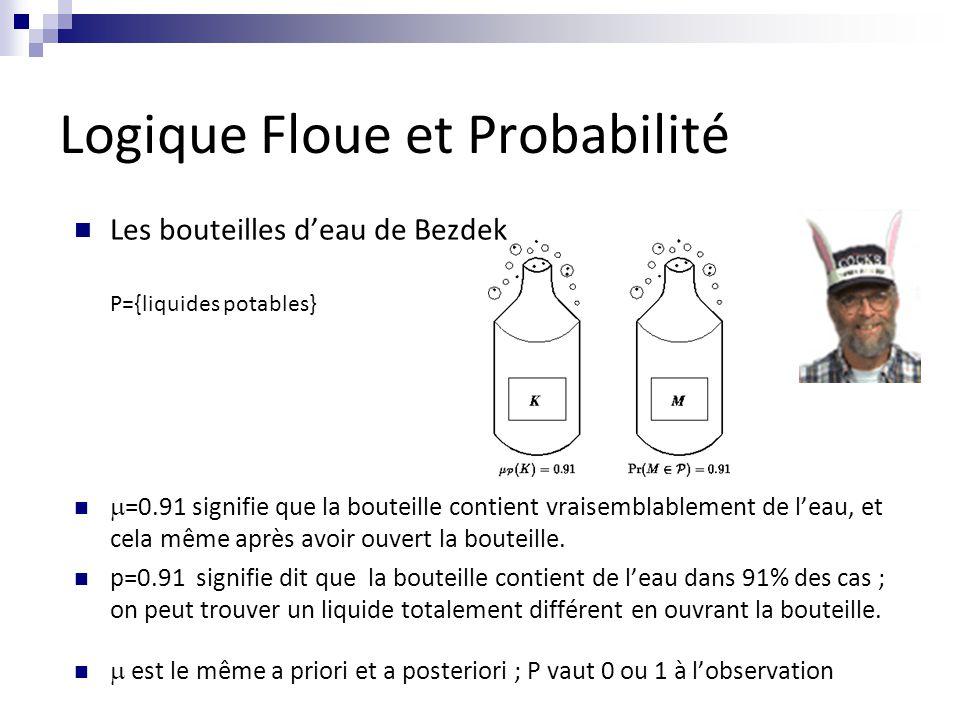 Logique Floue et Probabilité Les bouteilles d'eau de Bezdek P={liquides potables}  =0.91 signifie que la bouteille contient vraisemblablement de l'eau, et cela même après avoir ouvert la bouteille.