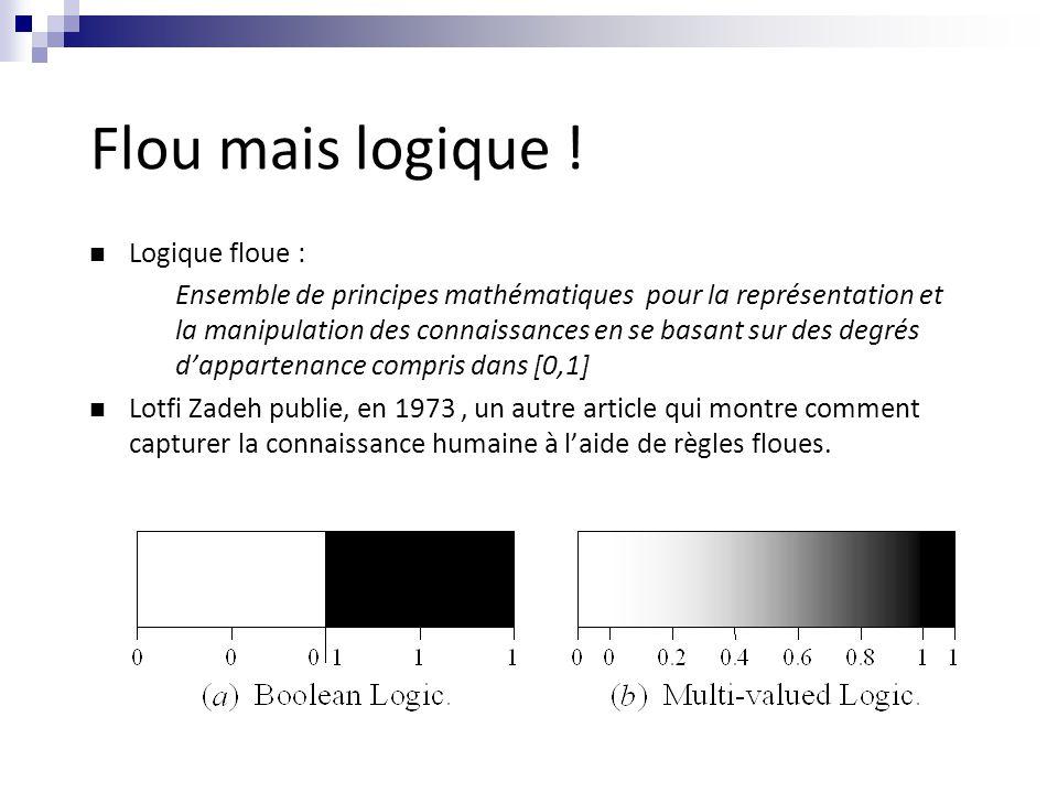 Flou mais logique ! n Logique floue : Ensemble de principes mathématiques pour la représentation et la manipulation des connaissances en se basant sur