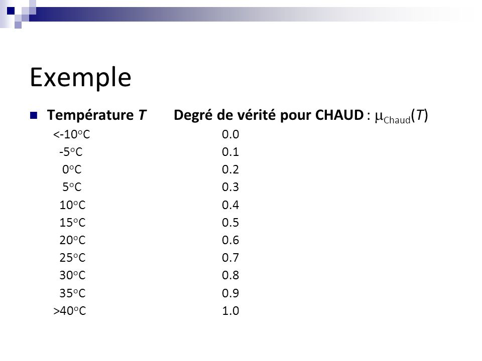 Exemple Température TDegré de vérité pour CHAUD:  Chaud (T) <-10 o C0.0 -5 o C0.1 0 o C0.2 5 o C0.3 10 o C0.4 15 o C0.5 20 o C0.6 25 o C0.7 30 o C0.8 35 o C0.9 >40 o C1.0