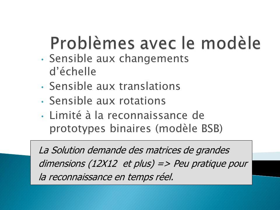 Sensible aux changements d'échelle Sensible aux translations Sensible aux rotations Limité à la reconnaissance de prototypes binaires (modèle BSB) La Solution demande des matrices de grandes dimensions (12X12 et plus) => Peu pratique pour la reconnaissance en temps réel.