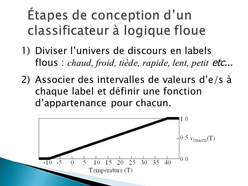 1) 1)Diviser l'univers de discours en labels flous : chaud, froid, tiède, rapide, lent, petit etc... 2) 2)Associer des intervalles de valeurs d'e/s à