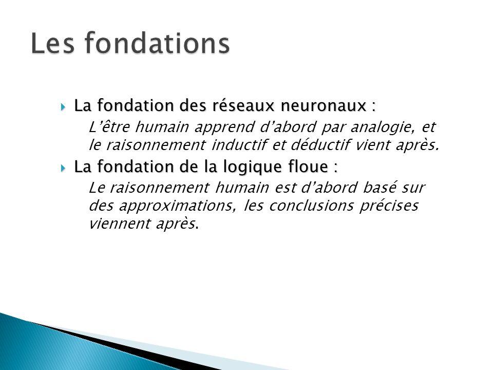  La fondation des réseaux neuronaux : L'être humain apprend d'abord par analogie, et le raisonnement inductif et déductif vient après.