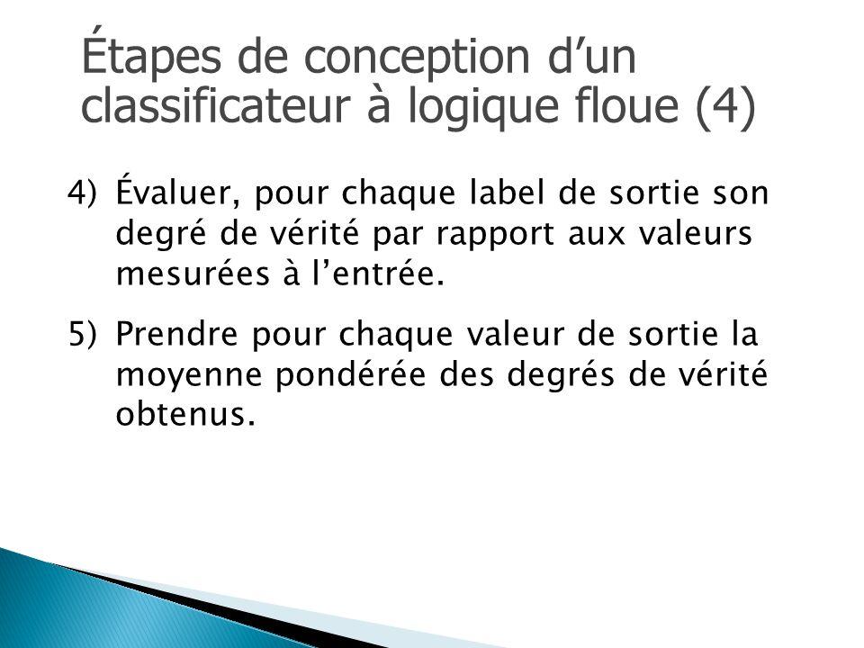 Étapes de conception d'un classificateur à logique floue (4) 4) 4)Évaluer, pour chaque label de sortie son degré de vérité par rapport aux valeurs mesurées à l'entrée.