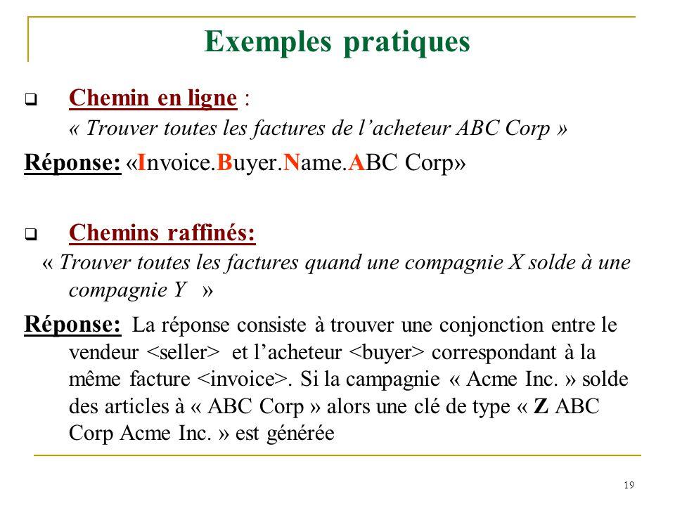 19 Exemples pratiques  Chemin en ligne : « Trouver toutes les factures de l'acheteur ABC Corp » Réponse: «Invoice.Buyer.Name.ABC Corp»  Chemins raffinés: « Trouver toutes les factures quand une compagnie X solde à une compagnie Y » Réponse: La réponse consiste à trouver une conjonction entre le vendeur et l'acheteur correspondant à la même facture.